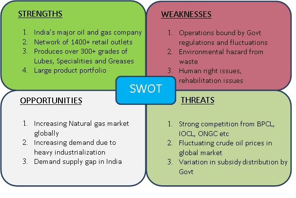 swot analysis on sugar industry in india 1 indian sugar industry – bitter sweetener industry overview: with an annual production capacity of over 30 million metric tonne (mmt), the indian sugar industry (isi) is.
